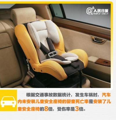 生活小常识:儿童安全座椅的正确使用方法!