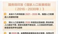 国务院关于印发国家人口发展规划(2016—2030年)的通知