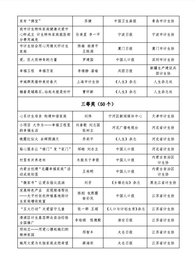 """""""计生协好新闻""""评选活动结果揭晓"""